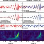 100年前にアインシュタインの一般相対性理論で予言されていた重力波がついに世界で初めて直接検出される