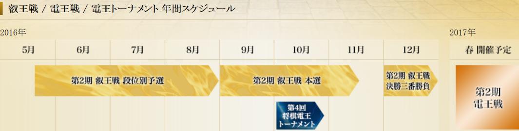 eiou-denou-schedule